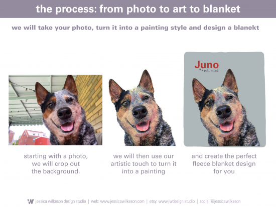 have your photo turned into a painting